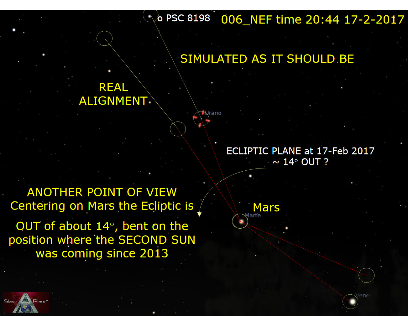 Planet X Nibiru 2nd Sun LATEST CAPTURE Uranus Orbit Shift CONFIRMATION