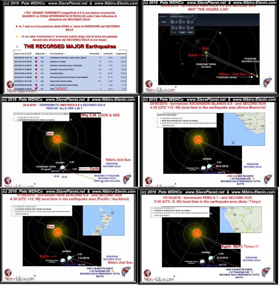 Planet X EARTHQUAKE Dangers Pole SHIFT Earth Tilt LATEST Updates