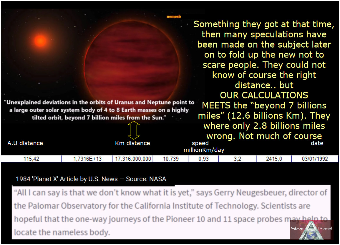 Nibiru full data sheet