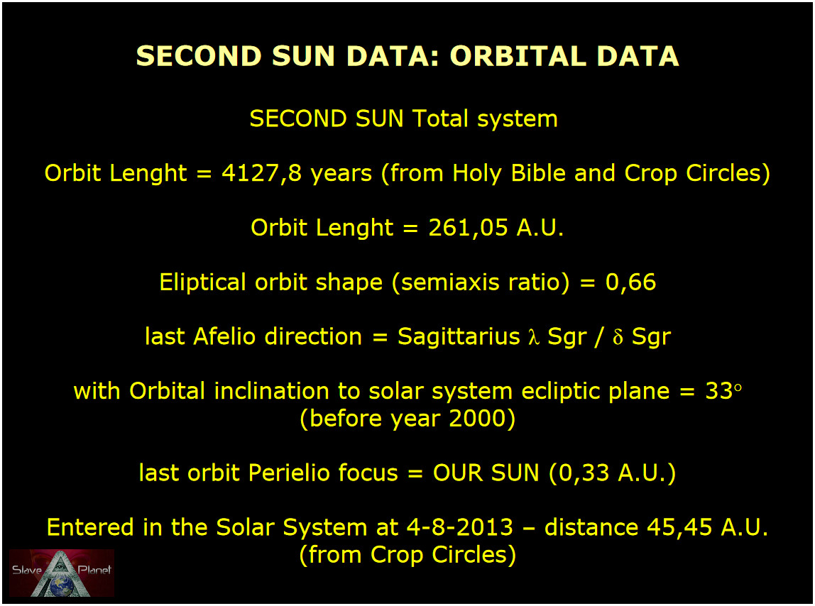 PLANET X NIBIRU The REAL TRUTH FULL Data dimensions Technical Information 2017