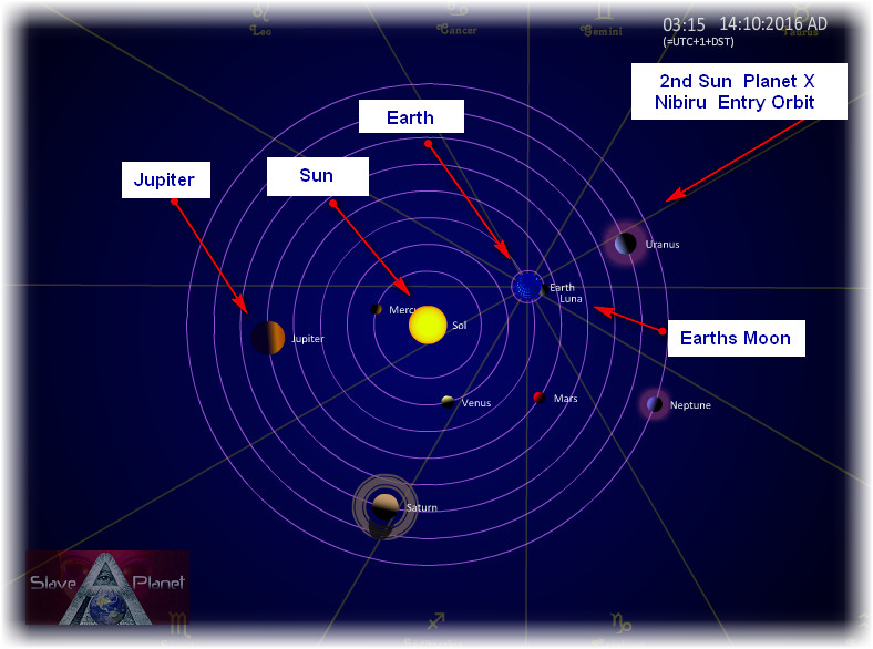Planet X - Second Sun - Nibiru Gives EARTH a Early Slap