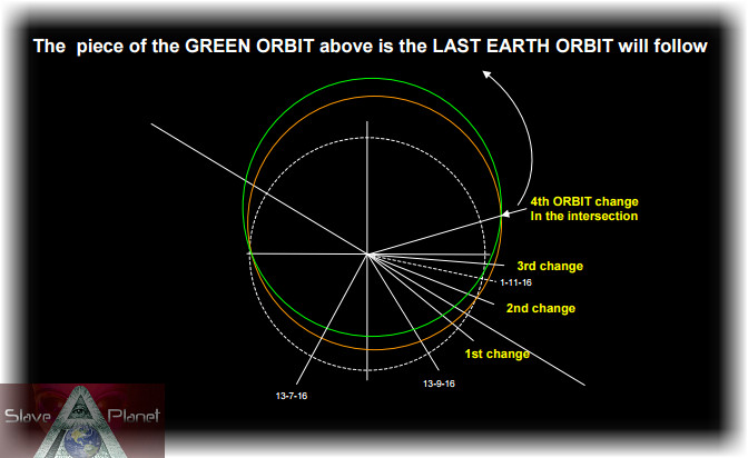 earth nibiru planet x
