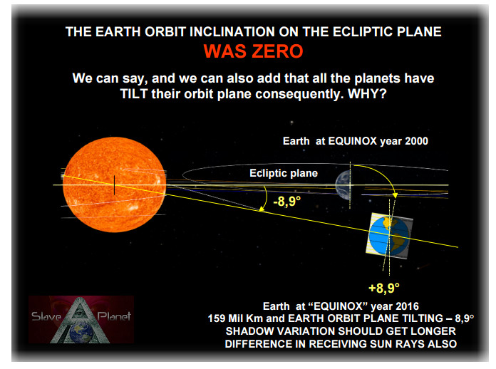 2016 through to 2017 and final Sun Impact by Planet X