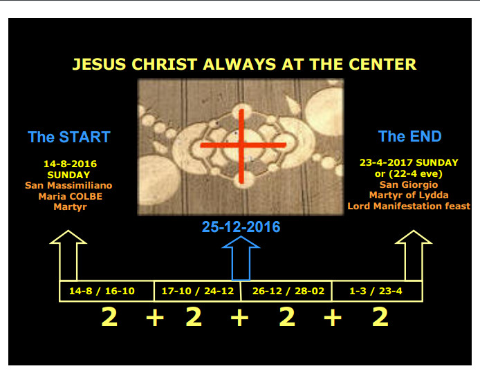 JESUS Great WARNING Phase 3 The LAST Message