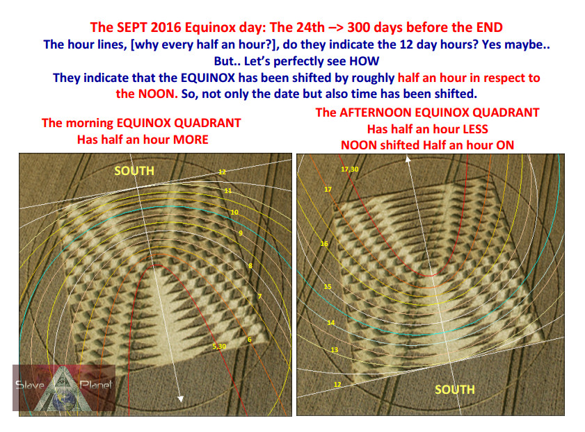 Nibiru 2nd SUN Planet X Orbit Data revealed Oct 2016