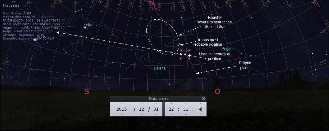 Planet X Nibiru 2nd SUN Updates Tracking Orbits Where To View