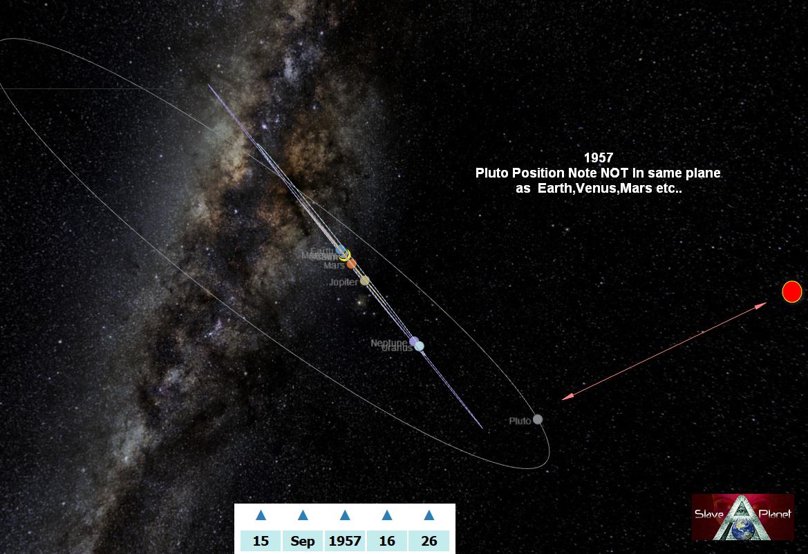 Pluto Position orbit 1957