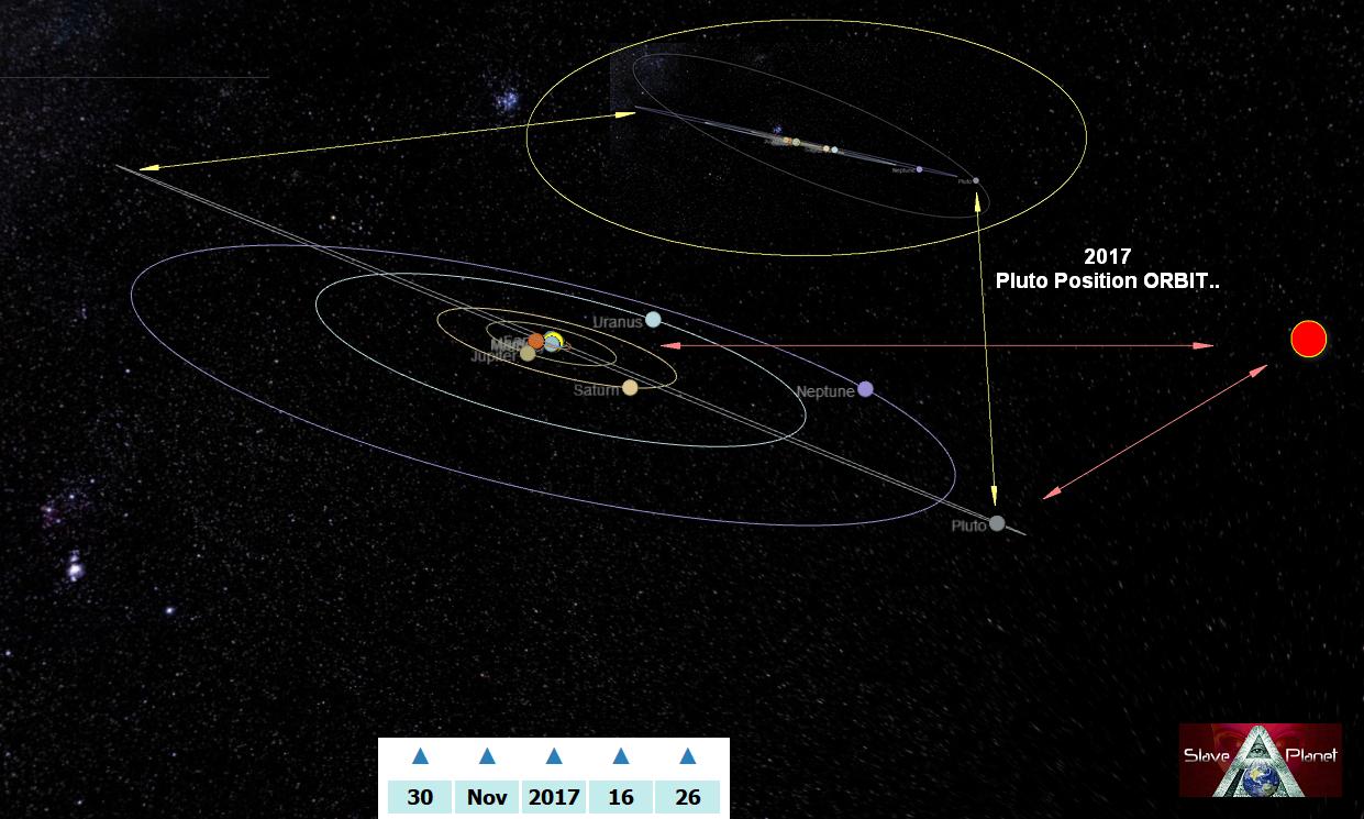 2017 Pluto Position