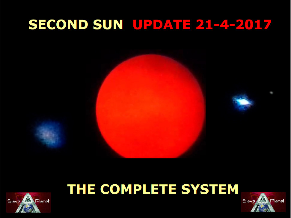 Latest Nibiru 2nd Sun Argentina Capture video plus info