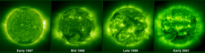 Latest SUN data Graphs CME Detection COR2 Movie Enhancing The SUN Solar Cycles