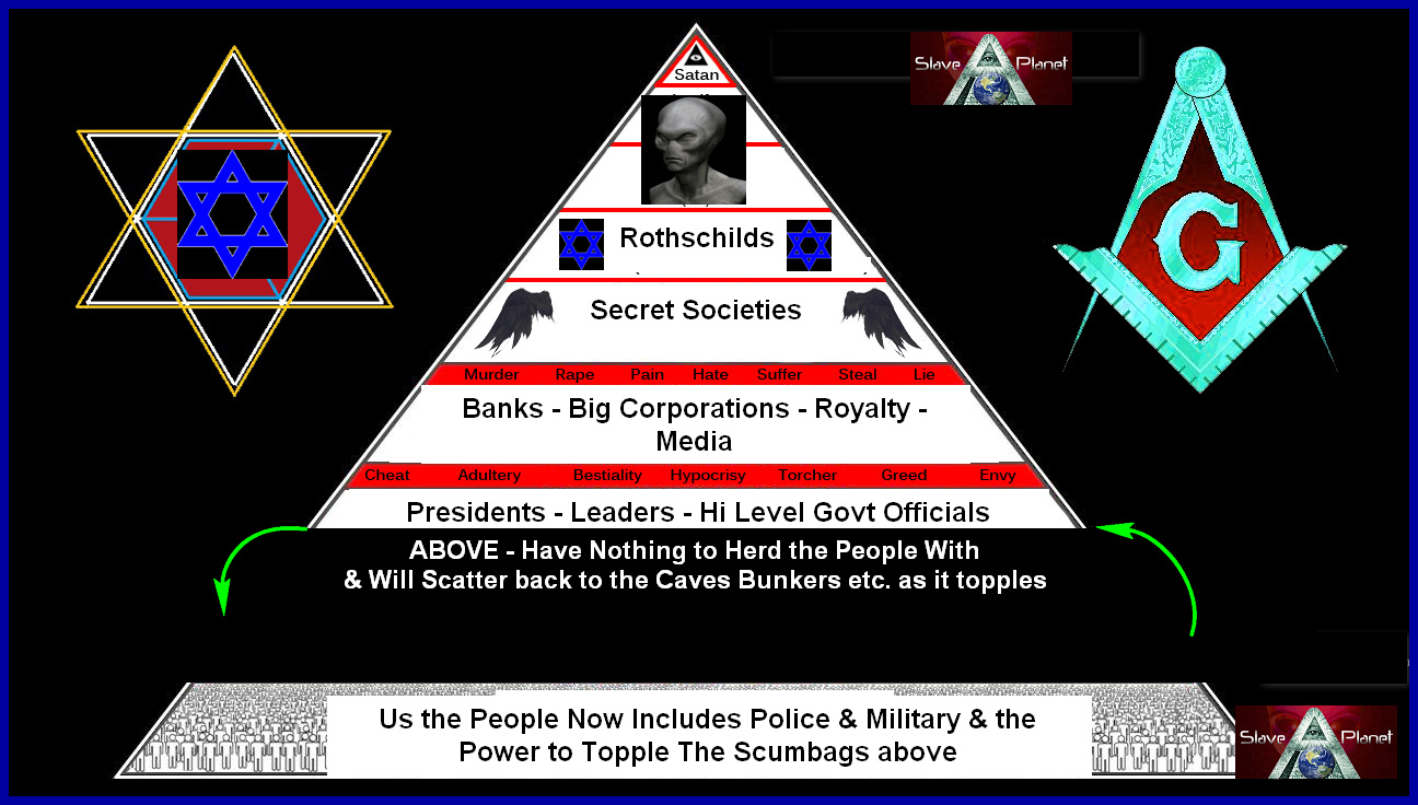 How The People Can BEAT the NWO Earth Enslavement 1
