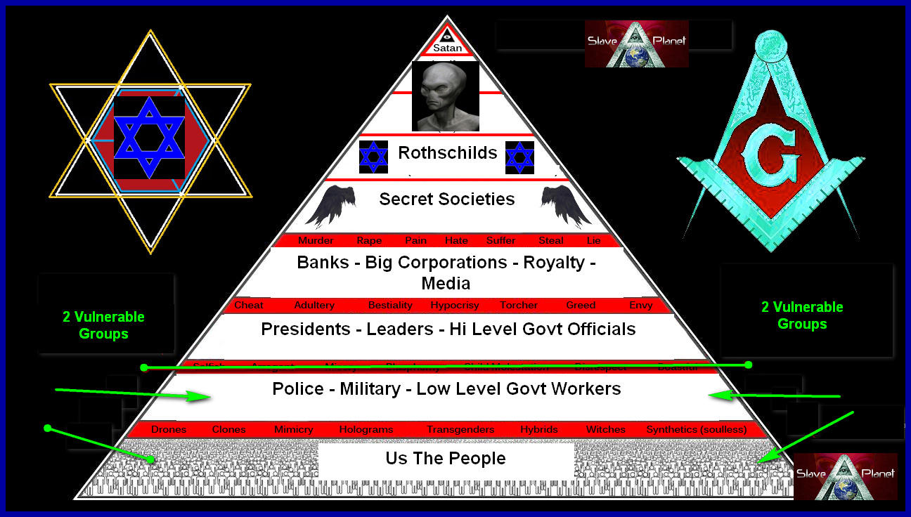 How The People Can BEAT the NWO Earth Enslavement