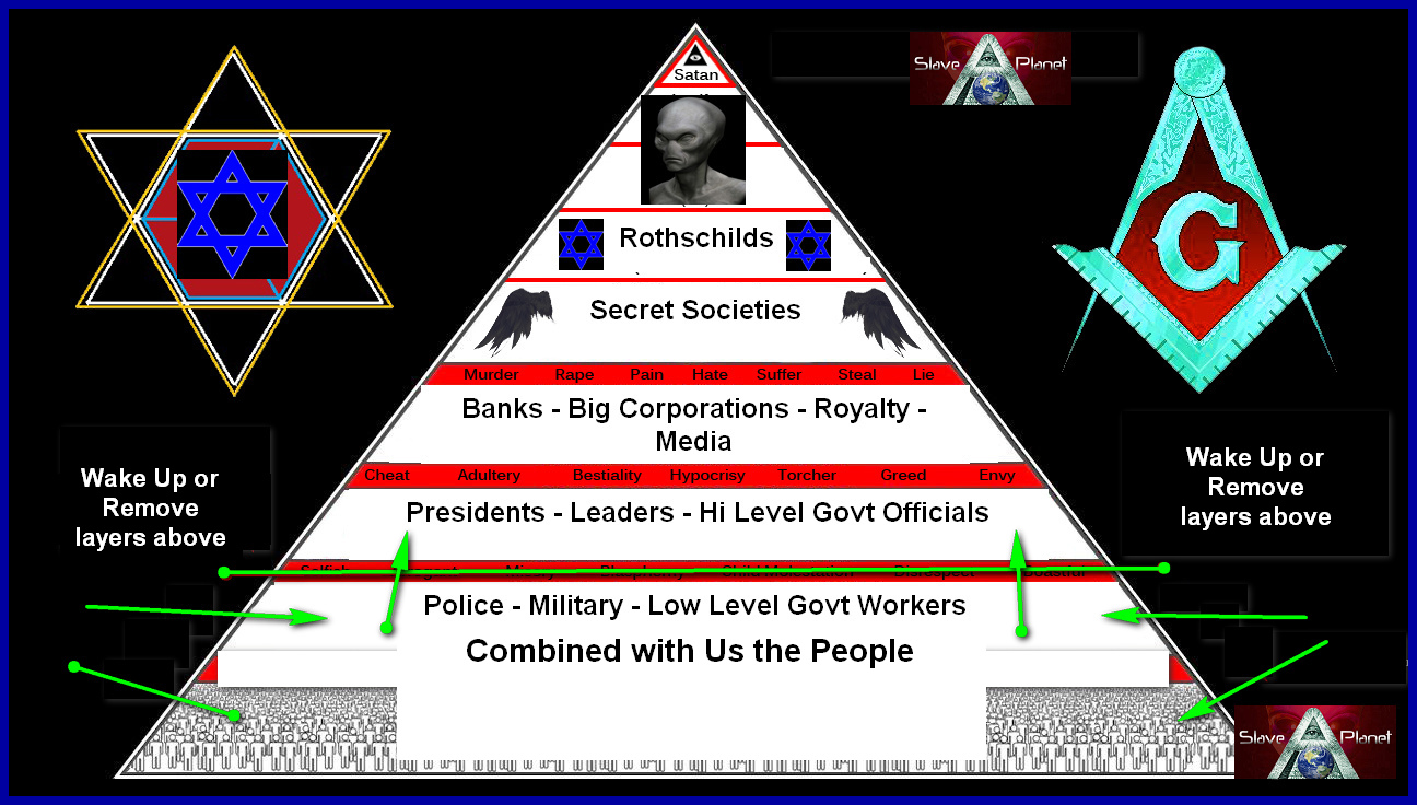 How The People Can BEAT the NWO Earth Enslavement 2