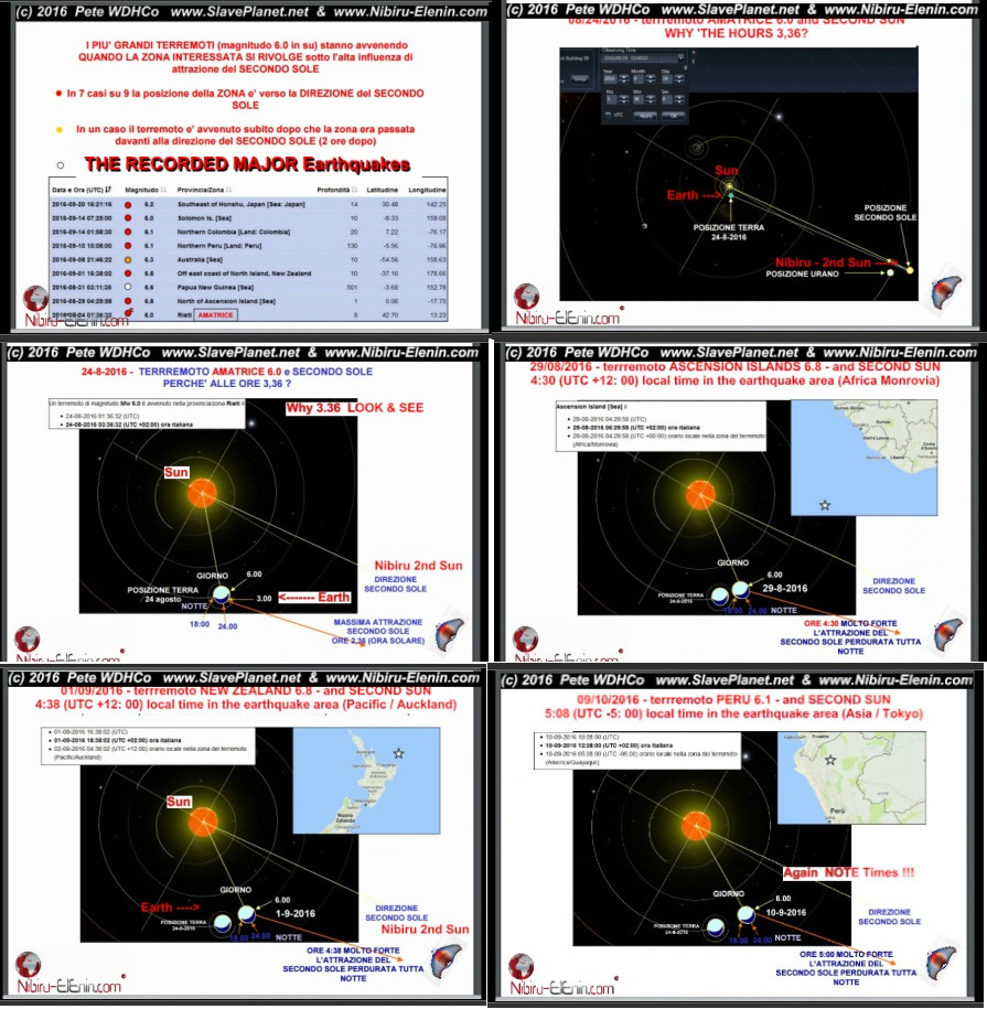 Planet X EARTHQUAKE Dangers Pole SHIFT Earth Tilt LATEST Updates