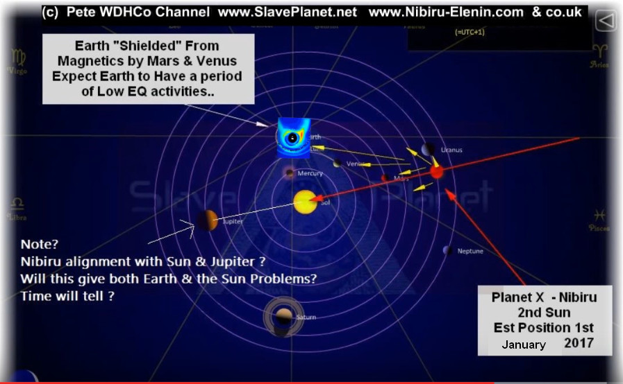 Planet X Update Report January 2017
