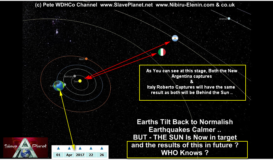 Argentina-Italy Planet X Nibiru 2nd SUN The ENTRY Data in 3d Model Update2017-8