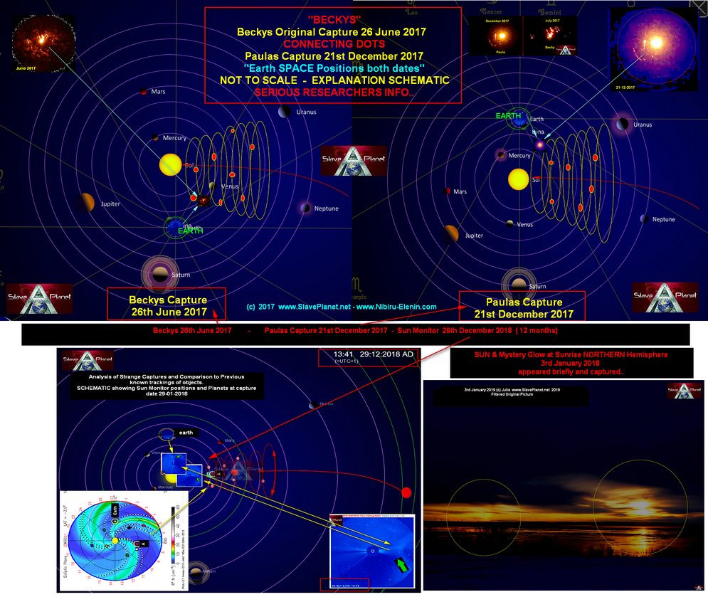 Roberto Italy Released New Timeline Predictions Planet X Second Sun
