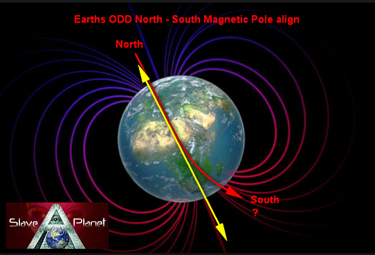 Earths North South Pole strange alignment