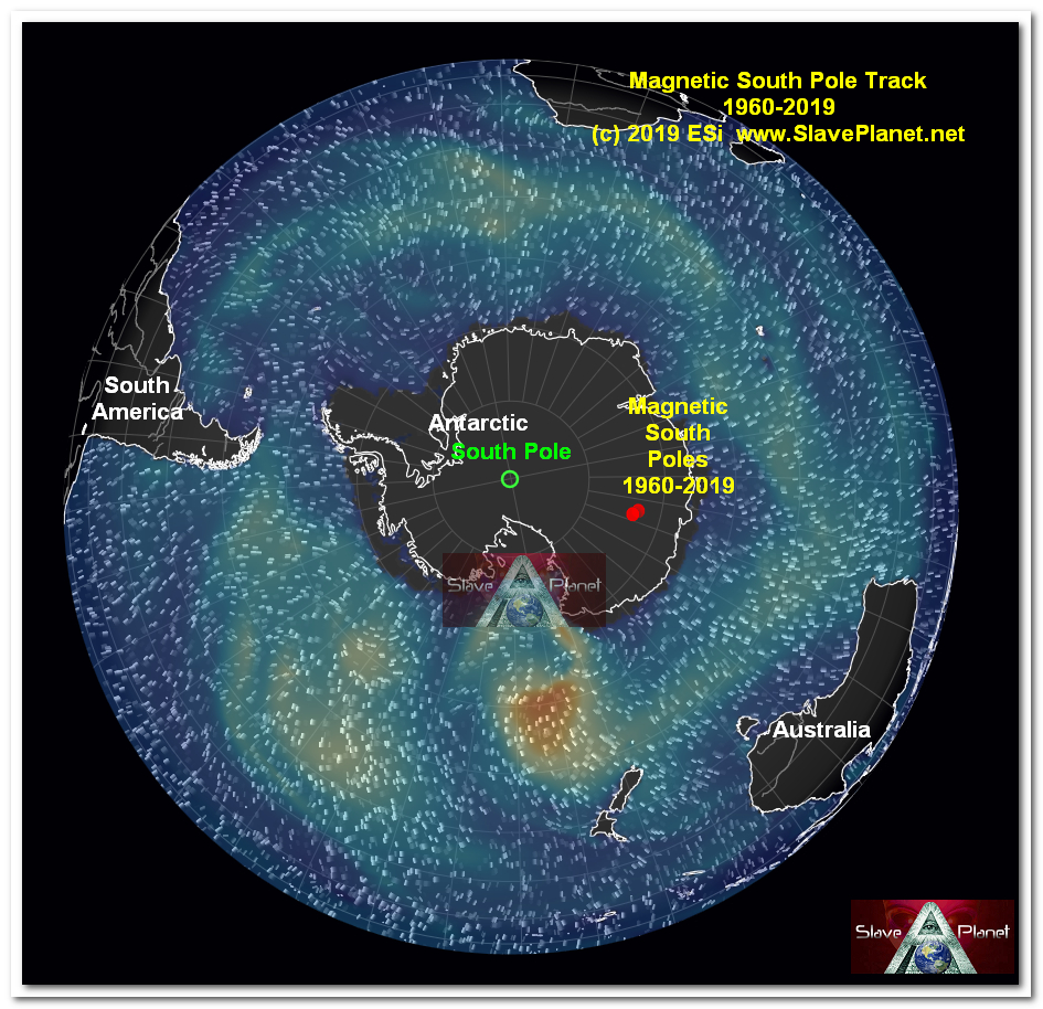 Magnetic SOUTH POLE SHIFT NEWS Are we being DUPED Somethings wrong BIG TIME