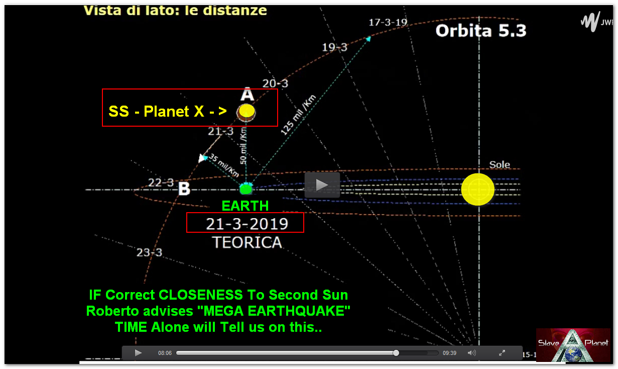 Roberto Planet X closeness Prediction EQ
