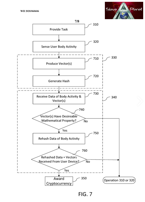 MICROSOFTS PATENT The Cashless World Body and Chip Transactions Pat Number 060606