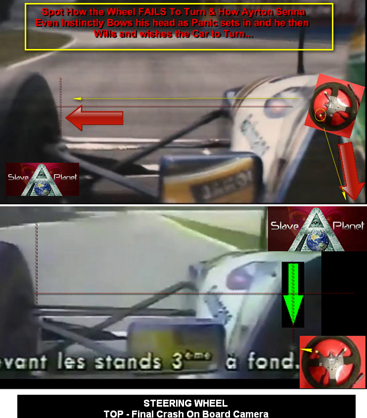 SENNAsteeringWheel-final-frames-1994-Combined-QUALIFY-RACE