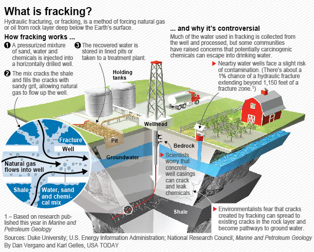Fracking An Inconvenient Truth Watch and Learn all about Fracking for Shale Gas