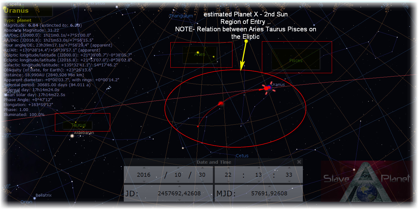 Planet X Nibiru 2nd SUN Updates Tracking Orbits Where To View