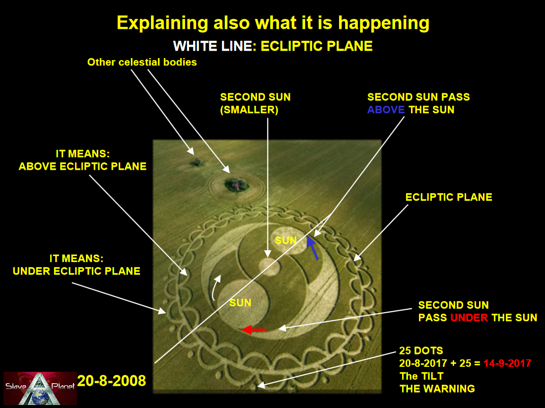 21st August SOLAR ECLIPSE crop circle messages WHERE TO LOOK