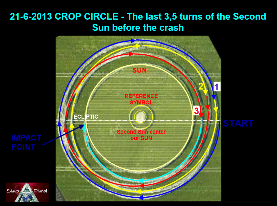 21st August SOLAR ECLIPSE crop circle messages WHERE TO LOOK for Planet X crop2