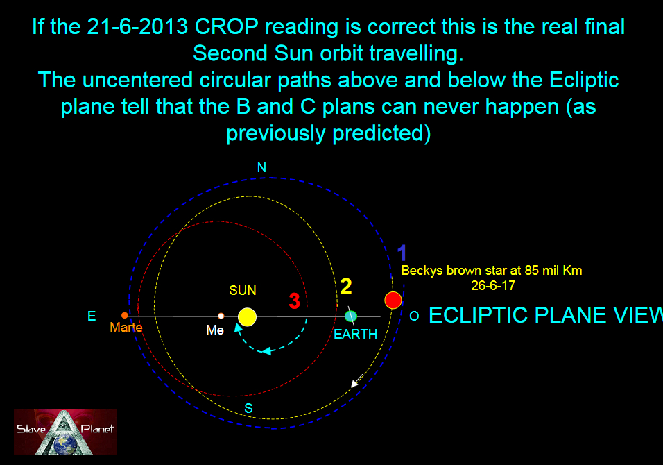 21st August SOLAR ECLIPSE crop circle messages WHERE TO LOOK for Planet X crop3
