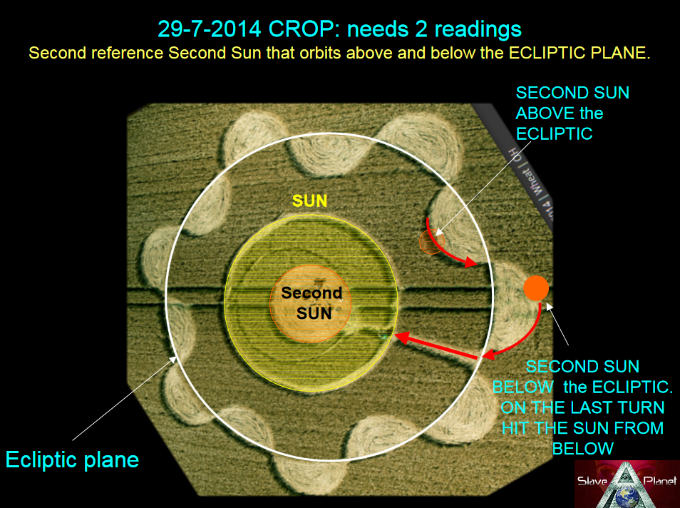 21st August SOLAR ECLIPSE crop circle messages