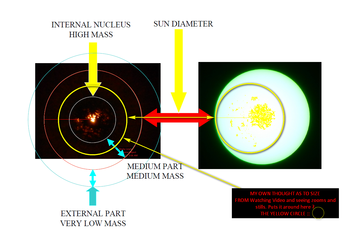PLANET X NIBIRU When SIZE Does Matter BECKY LEWIS Capture SIZE Report 5