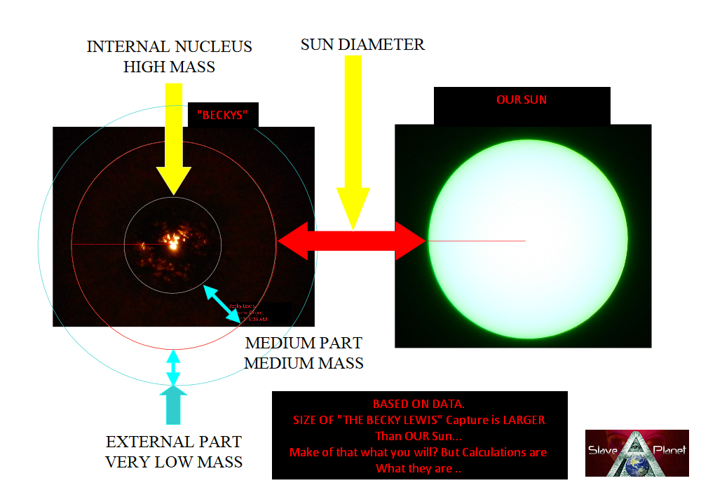 PLANET X NIBIRU When SIZE Does Matter BECKY LEWIS Capture SIZE Report 4