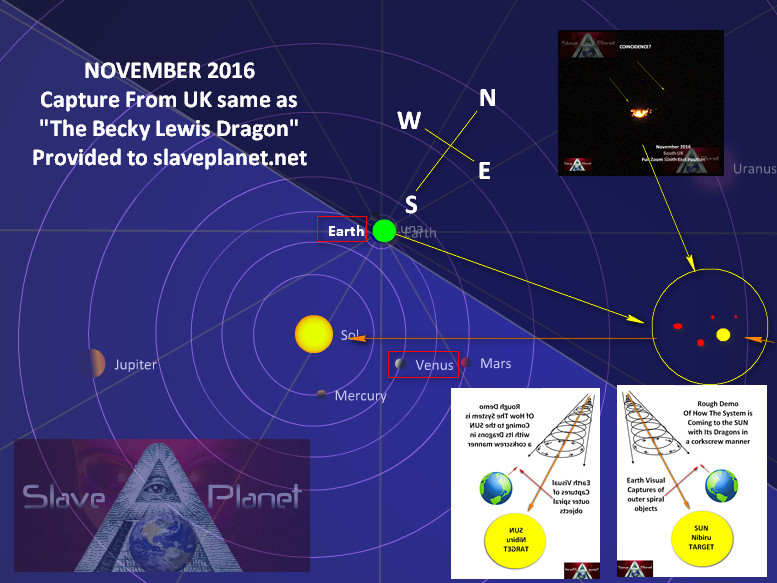 Planet X - Nibiru - 2nd Sun ORBIT - CONFIRMATION Beckys Dragon 2nd Capture DIAGRAM location 2016