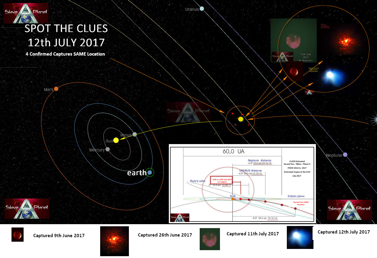 PLANET X NIBIRU System 2017 New Captures and the Becky Lewis Nibiru System Capture CONNECTS FINAL DOTS