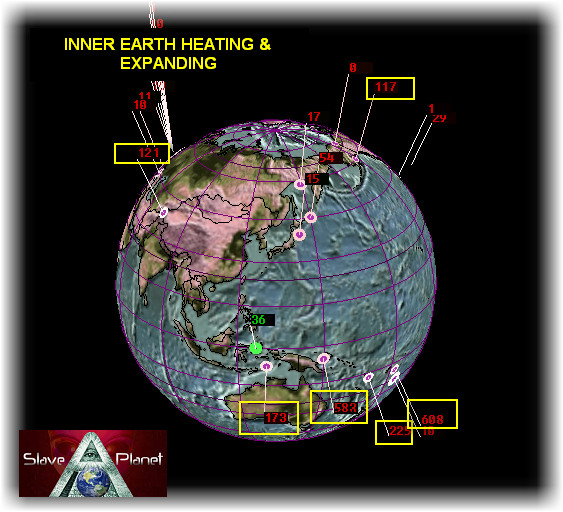 Planet X Nibiru EARTHQUAKE Monitoring